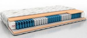 Как выбрать матрас для деревянной кровати?