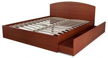 Проблема выбора кровати
